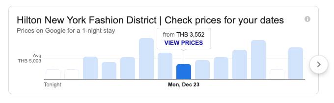 หาราคาเฉลี่ยแต่ละคืนของโรงแรมเพื่อดูว่าราคาถูกจริง