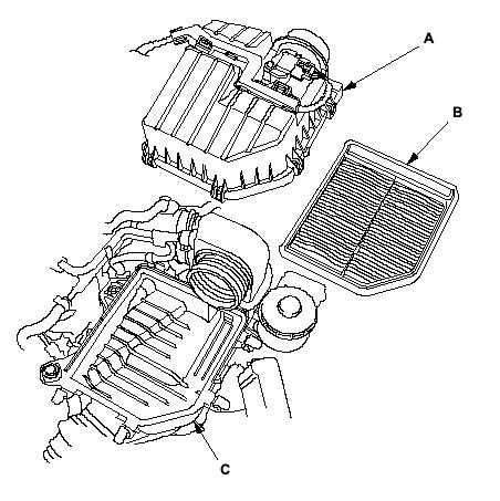 ชุดกรองอากาศของ Honda Civic FD 2006-2011